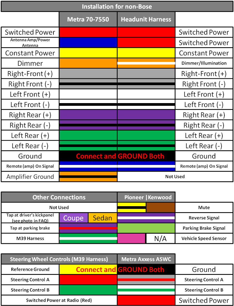 Non Bose Wiring on aftermarket cd player wiring harness color codes