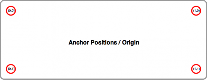 jphotoframe_anchors2.png